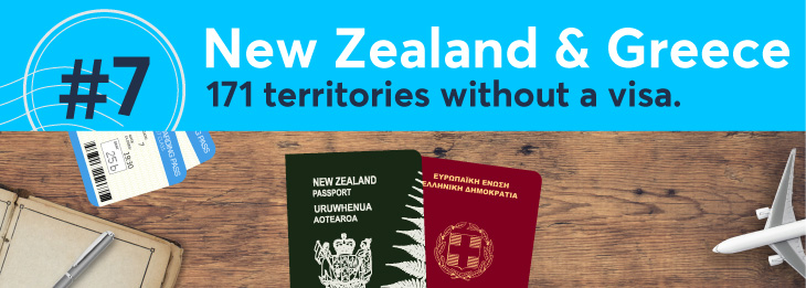The most useful passports for visa free travel transferwise new zealand is sometimes called australias little brother theyve argued over everything from russell crowes nationality to who can claim pavlova ccuart Images
