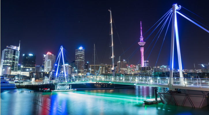 Pros And Cons Of Living In New Zealand You Ll Wanna Read This Transferwise