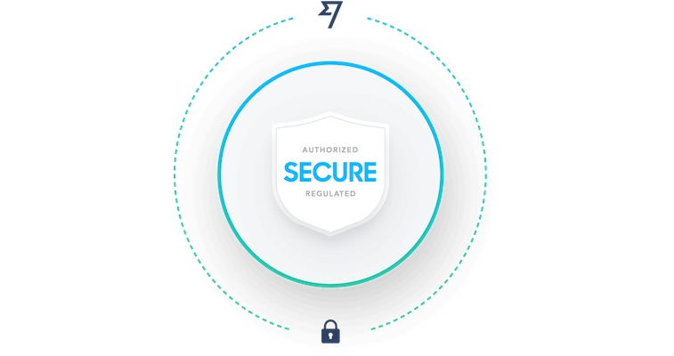transferwise keeps your information secure
